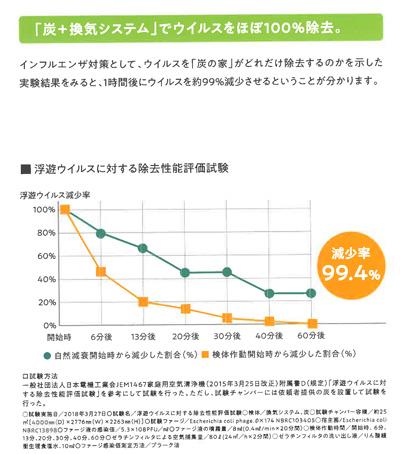 パンフレットB4.1グラフ.jpg
